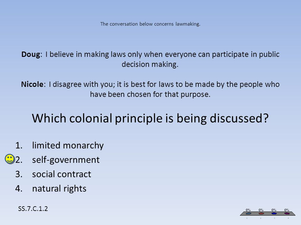 limited monarchy self-government social contract natural rights