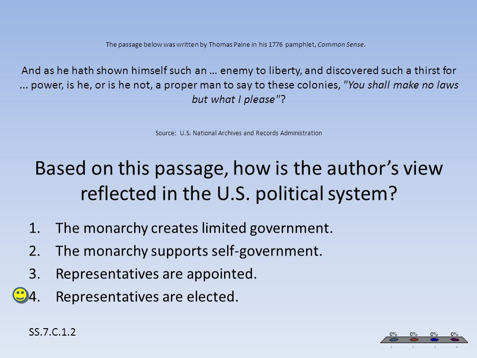 The monarchy creates limited government.