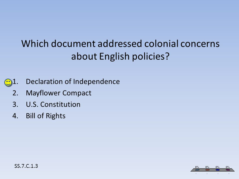 Which document addressed colonial concerns about English policies