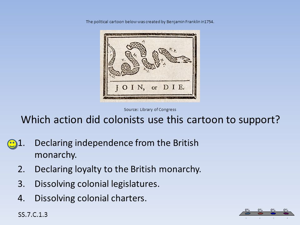 Declaring independence from the British monarchy.