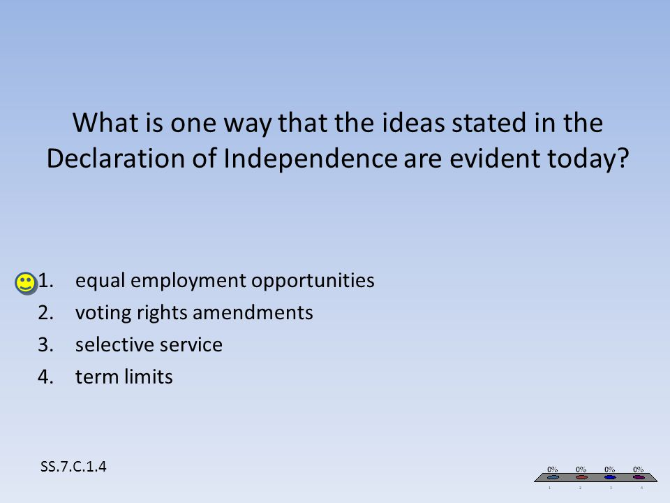 equal employment opportunities voting rights amendments