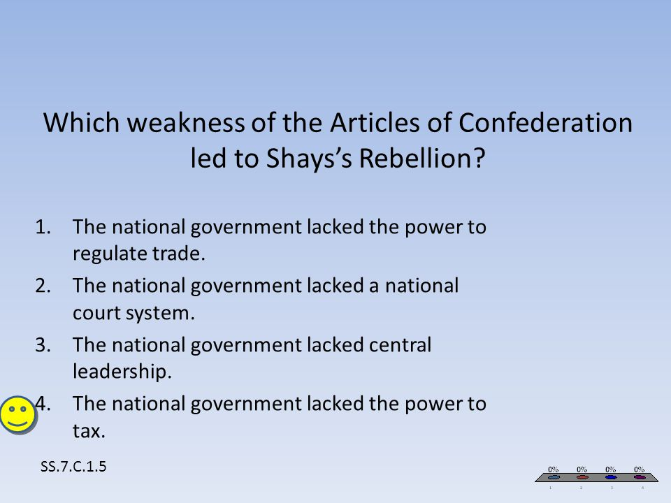 weaknesses of articles of confederation essay