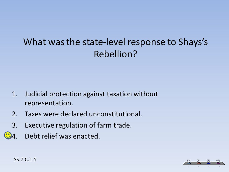 What was the state-level response to Shays's Rebellion