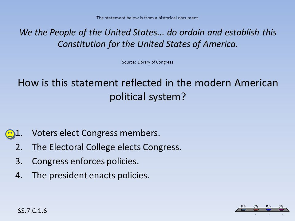 Voters elect Congress members. The Electoral College elects Congress.