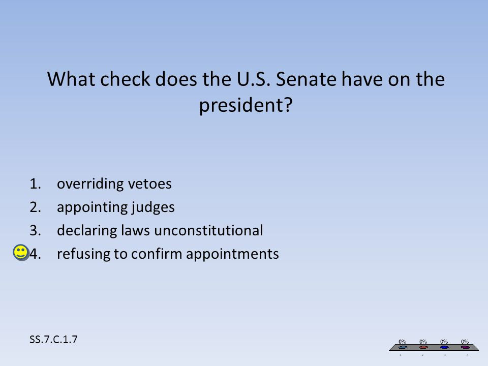 What check does the U.S. Senate have on the president