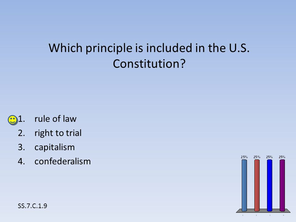 Which principle is included in the U.S. Constitution