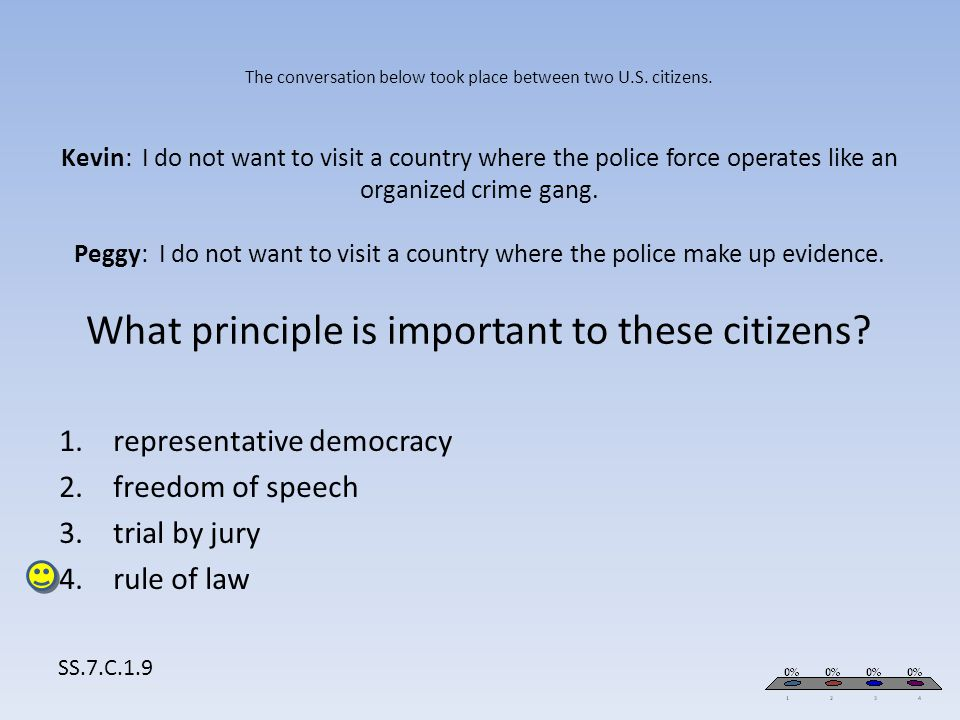 representative democracy freedom of speech trial by jury rule of law