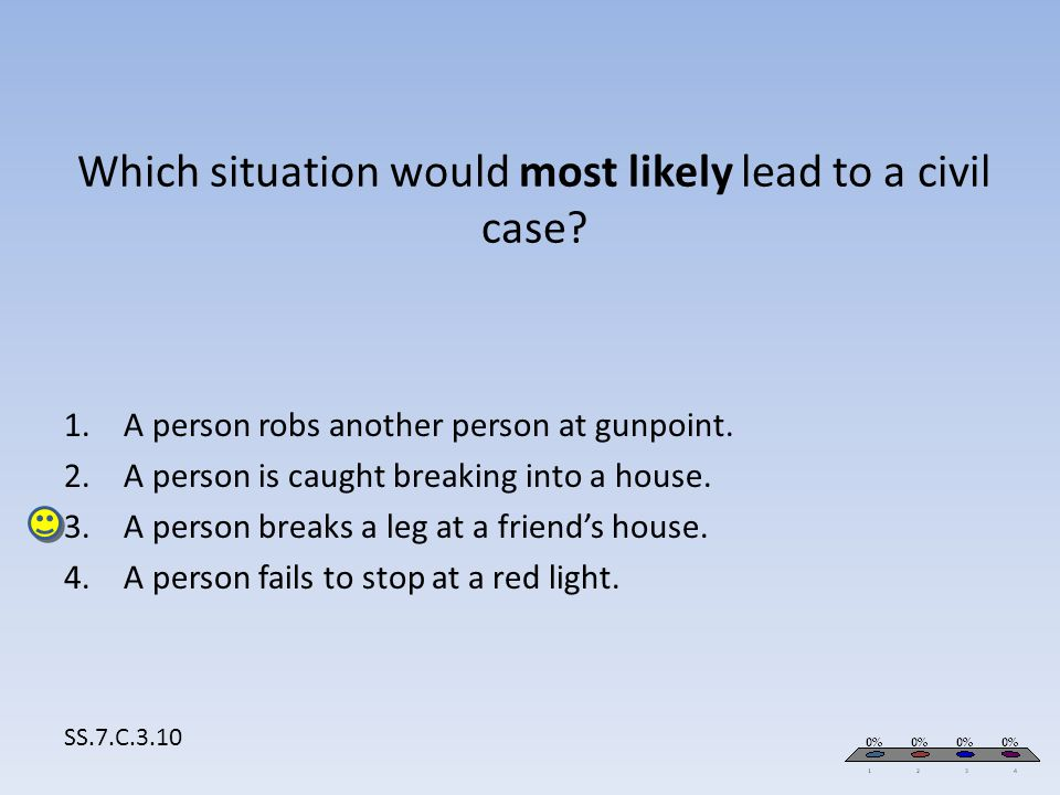 Which situation would most likely lead to a civil case