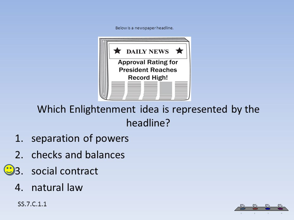 separation of powers checks and balances social contract natural law