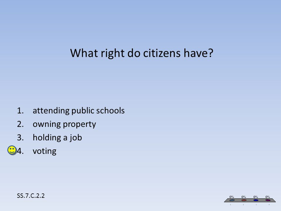 What right do citizens have
