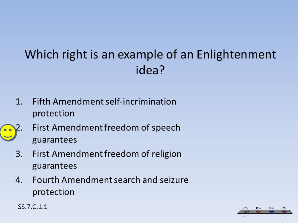 Which right is an example of an Enlightenment idea