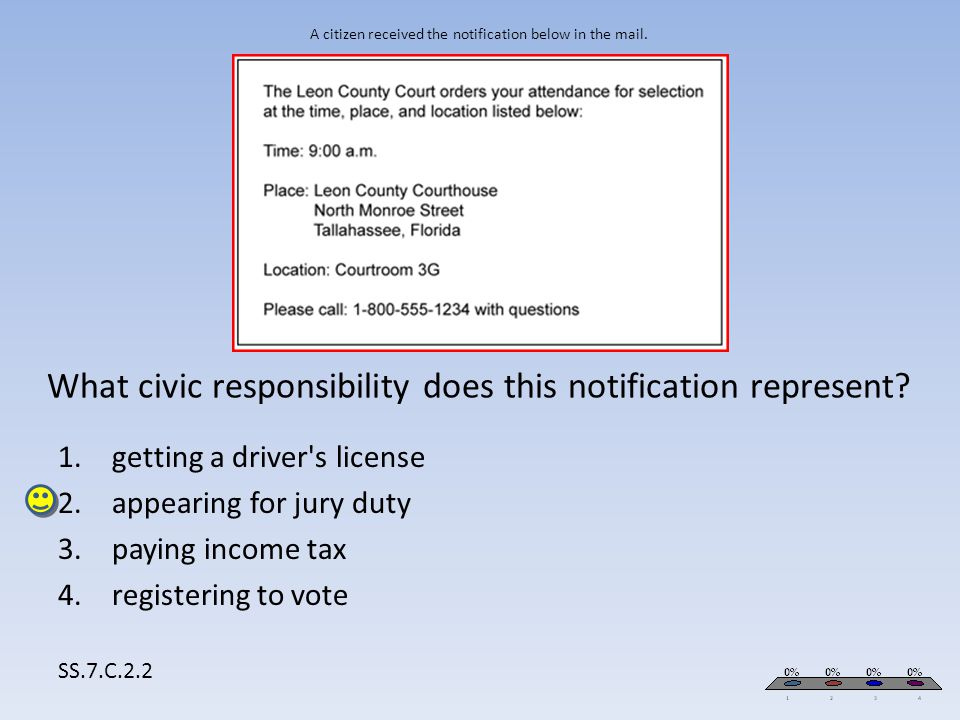 getting a driver s license appearing for jury duty paying income tax