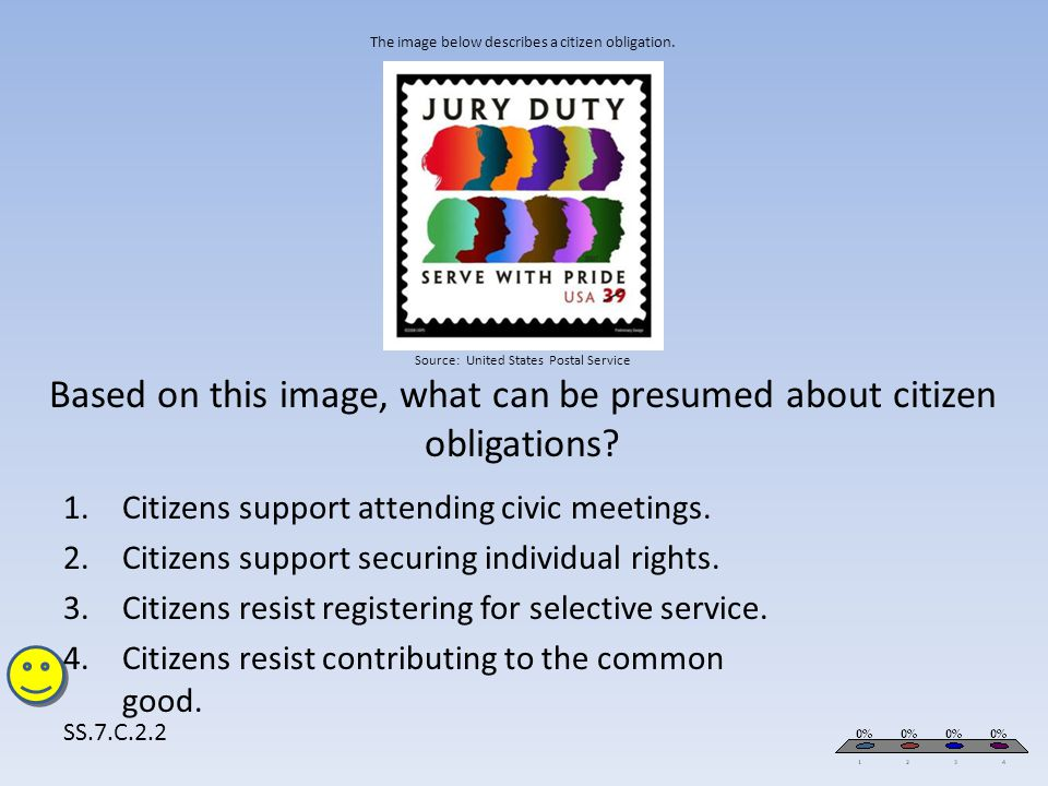 Citizens support attending civic meetings.