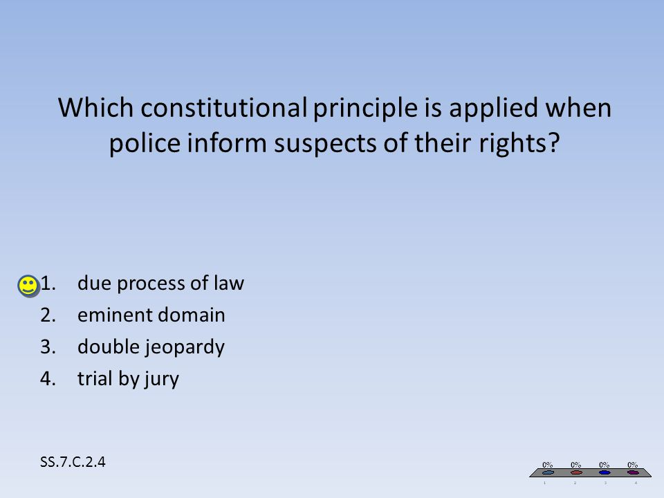 due process of law eminent domain double jeopardy trial by jury