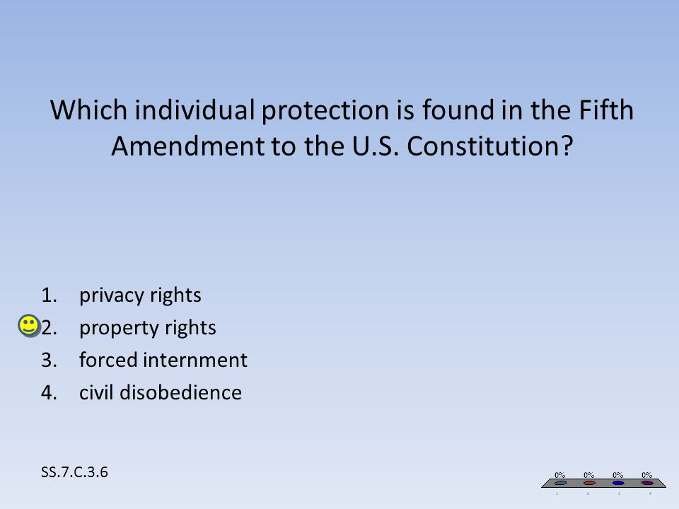 privacy rights property rights forced internment civil disobedience