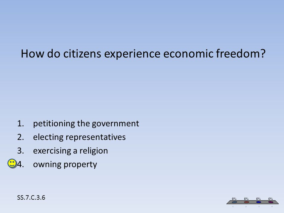 How do citizens experience economic freedom