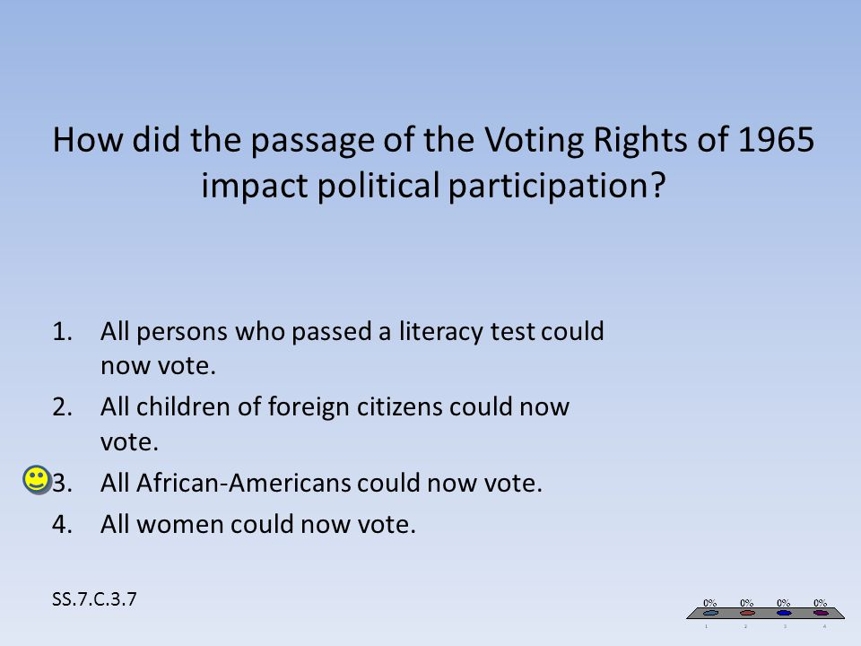 All persons who passed a literacy test could now vote.