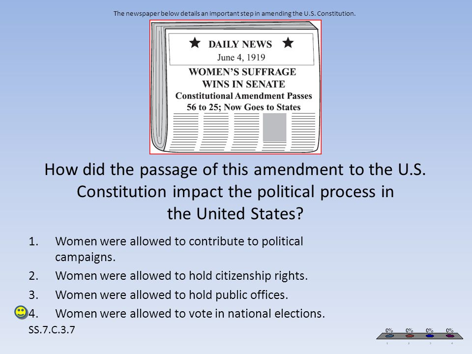 Women were allowed to contribute to political campaigns.