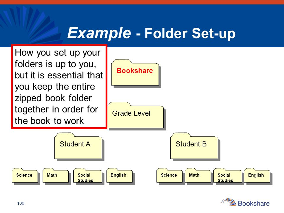 Example - Folder Set-up