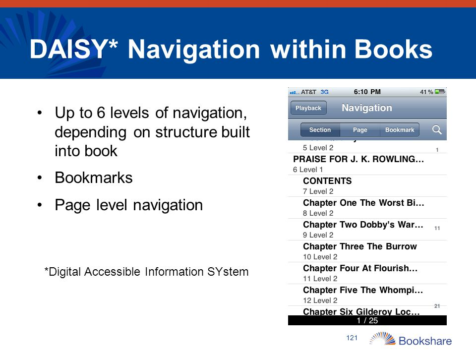 DAISY* Navigation within Books
