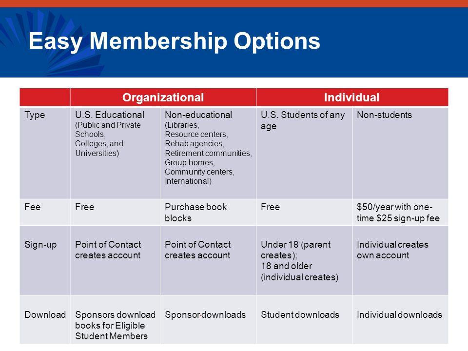Easy Membership Options