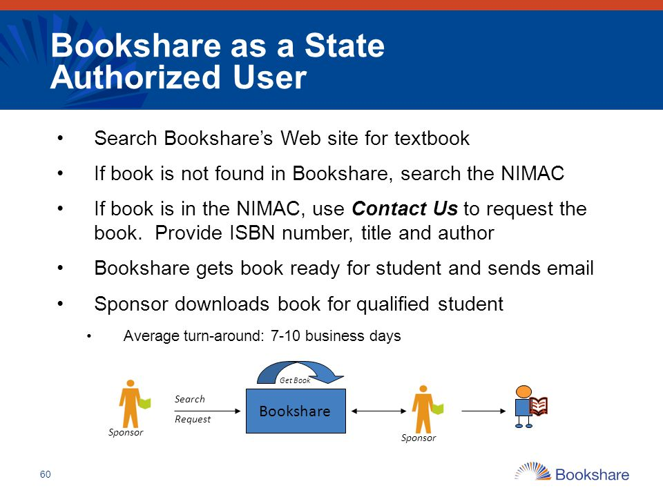 Bookshare as a State Authorized User