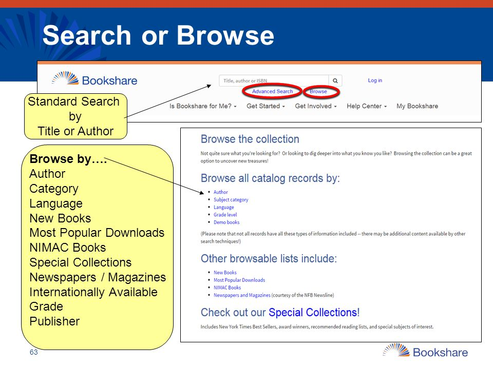 Search or Browse Standard Search by Title or Author Browse by…. Author