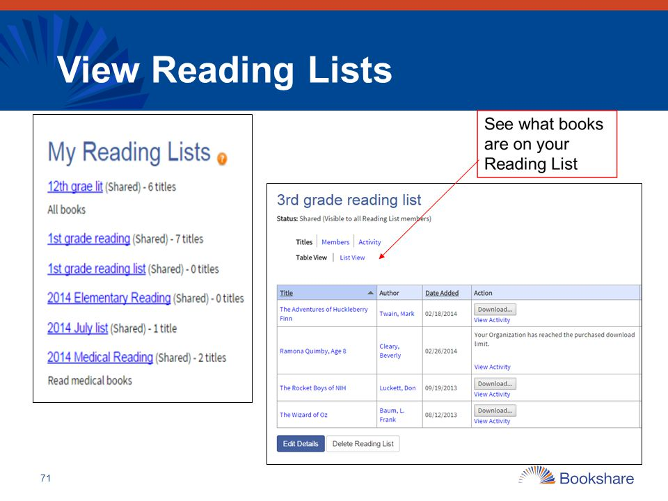 View Reading Lists