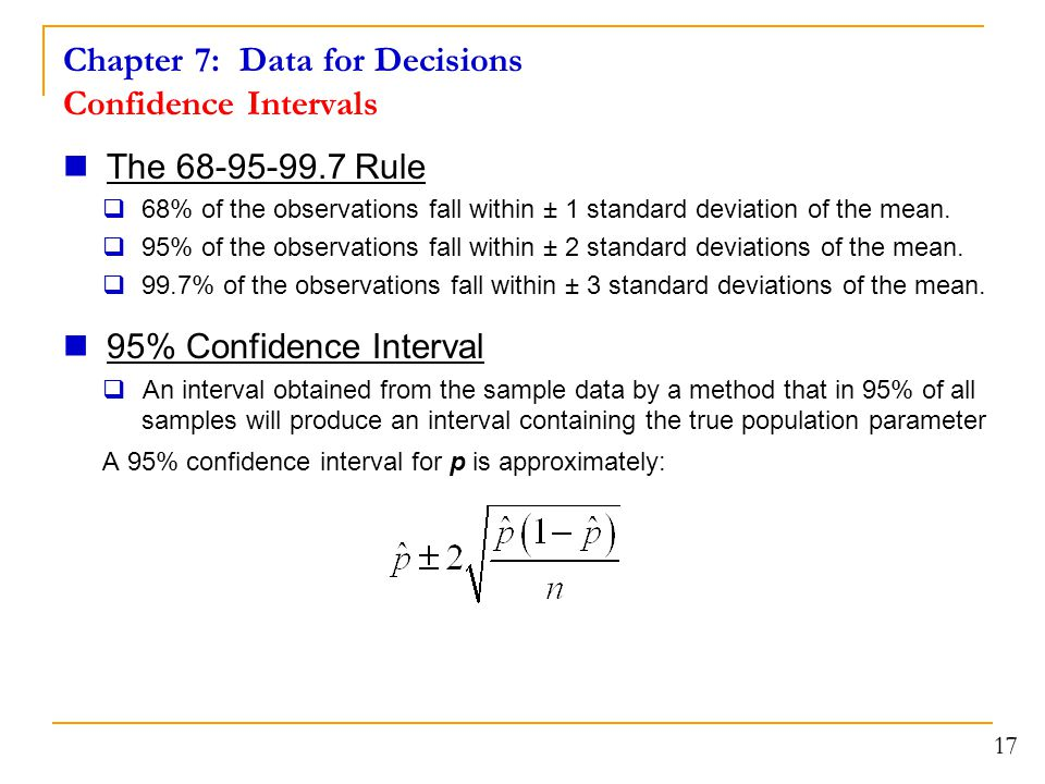 Chapter 7: Data for Decisions Confidence Intervals
