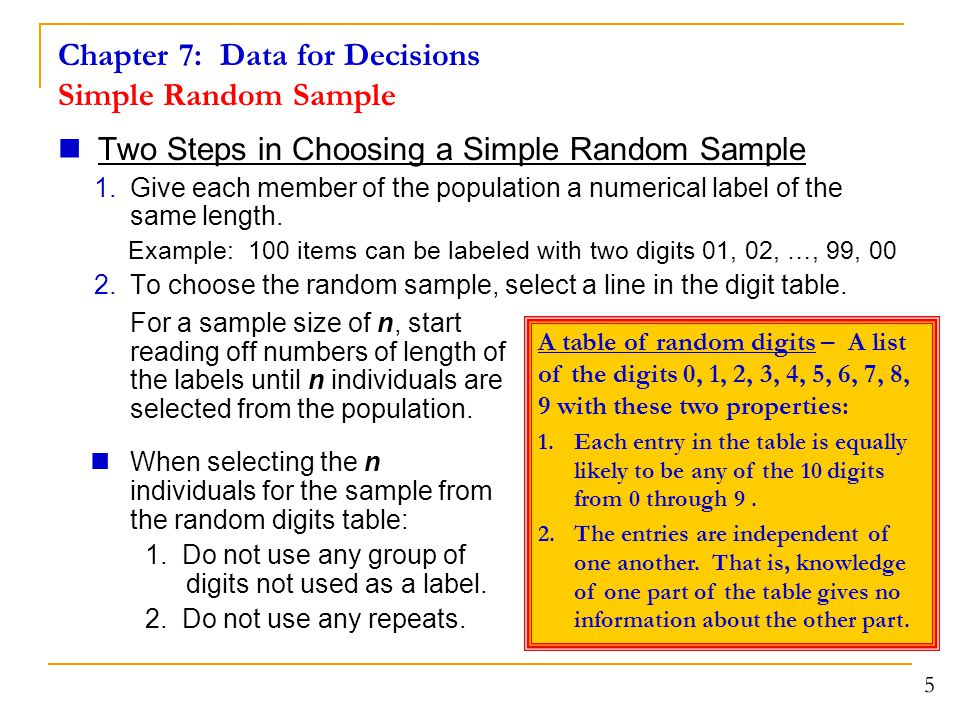 Chapter 7: Data for Decisions Simple Random Sample
