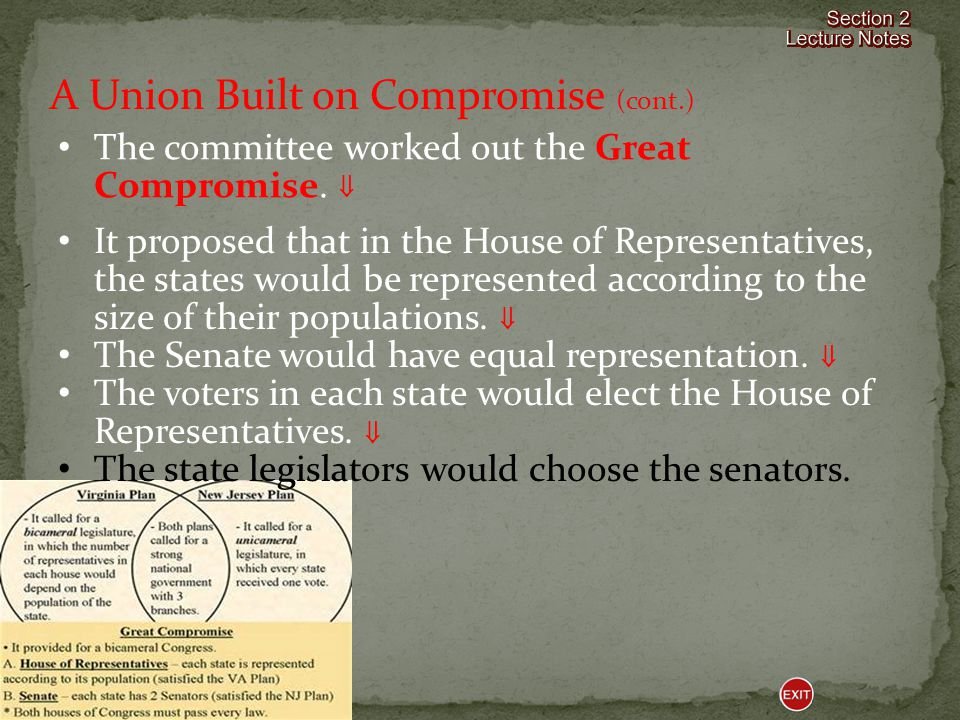 A Union Built on Compromise (cont.)