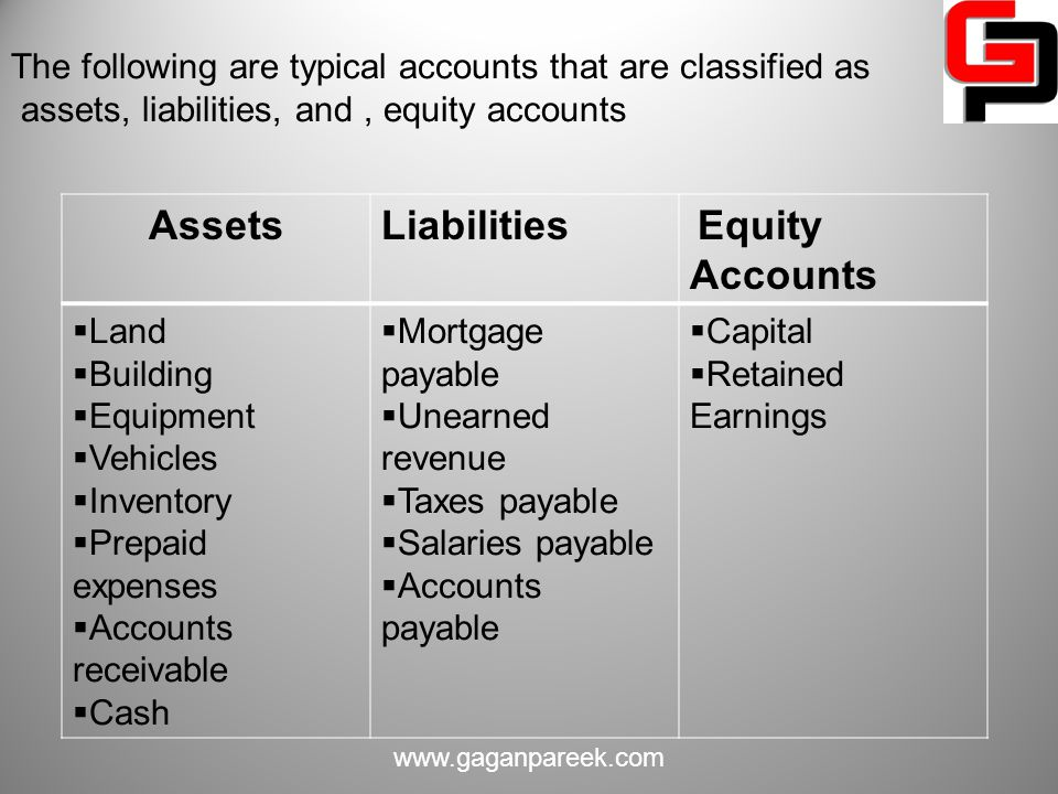 The following are typical accounts that are classified as assets, liabilities, and , equity accounts