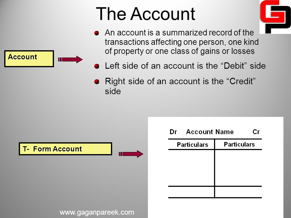 The Account Left side of an account is the Debit side