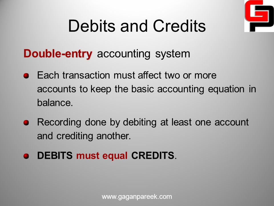 Debits and Credits Double-entry accounting system