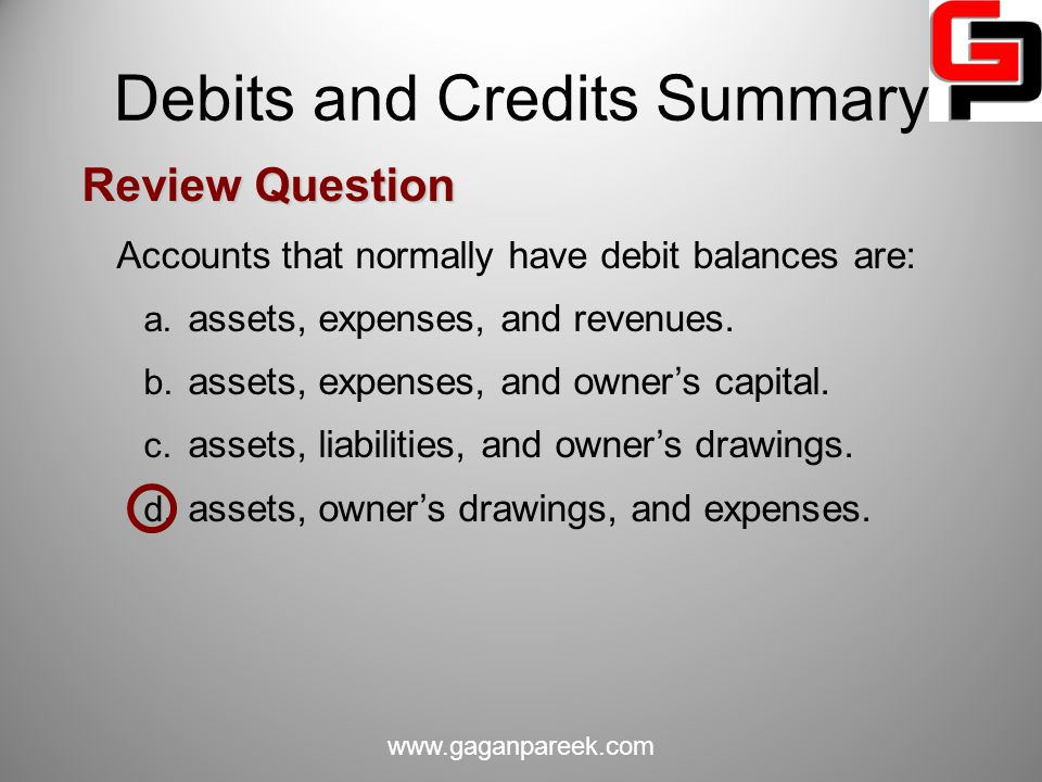 Debits and Credits Summary