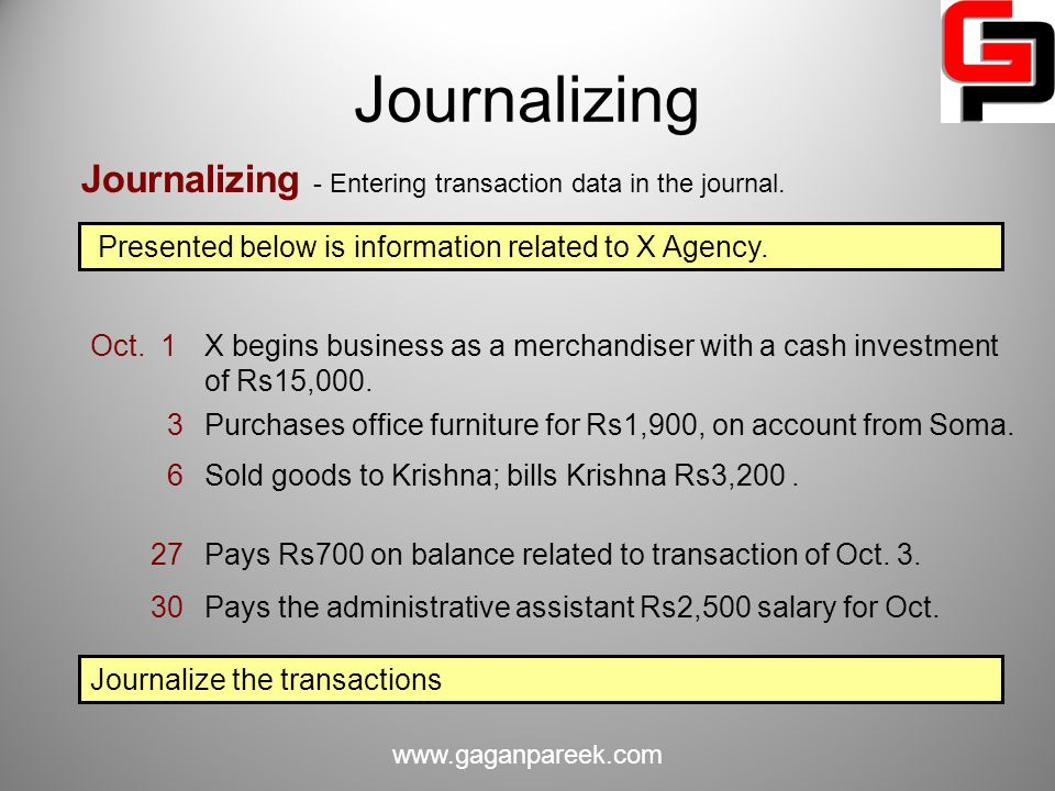 Journalizing Journalizing - Entering transaction data in the journal.