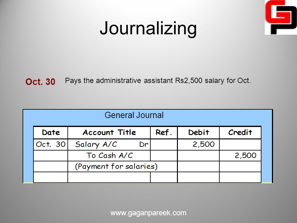 Journalizing Oct. 30 General Journal