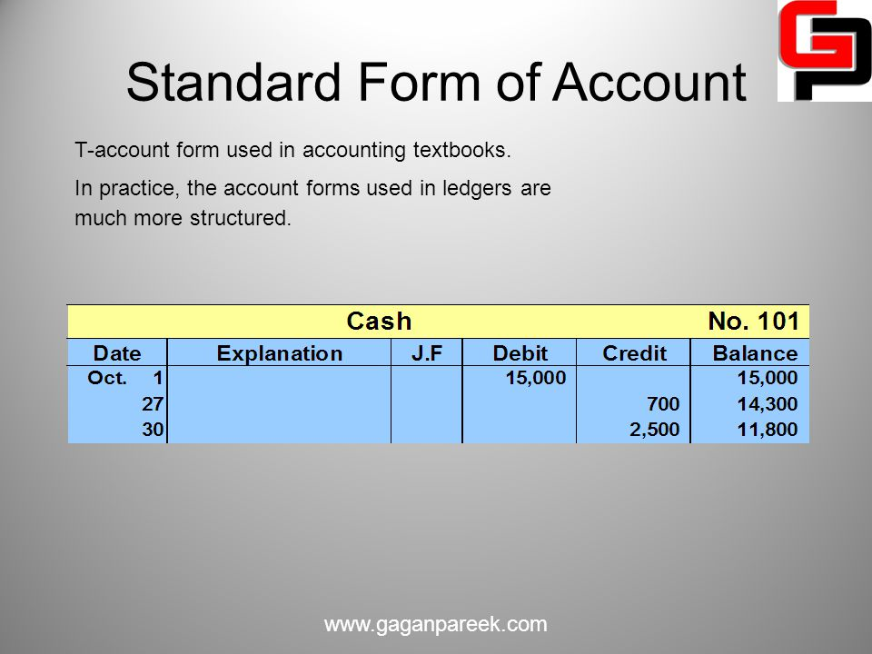 Standard Form of Account