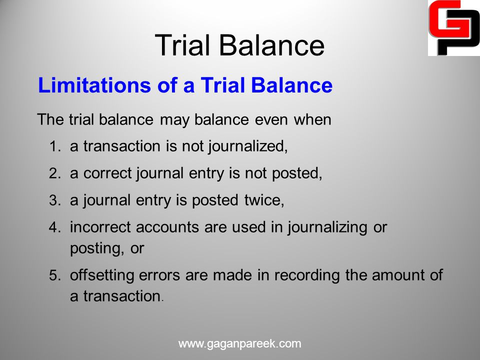 Trial Balance Limitations of a Trial Balance