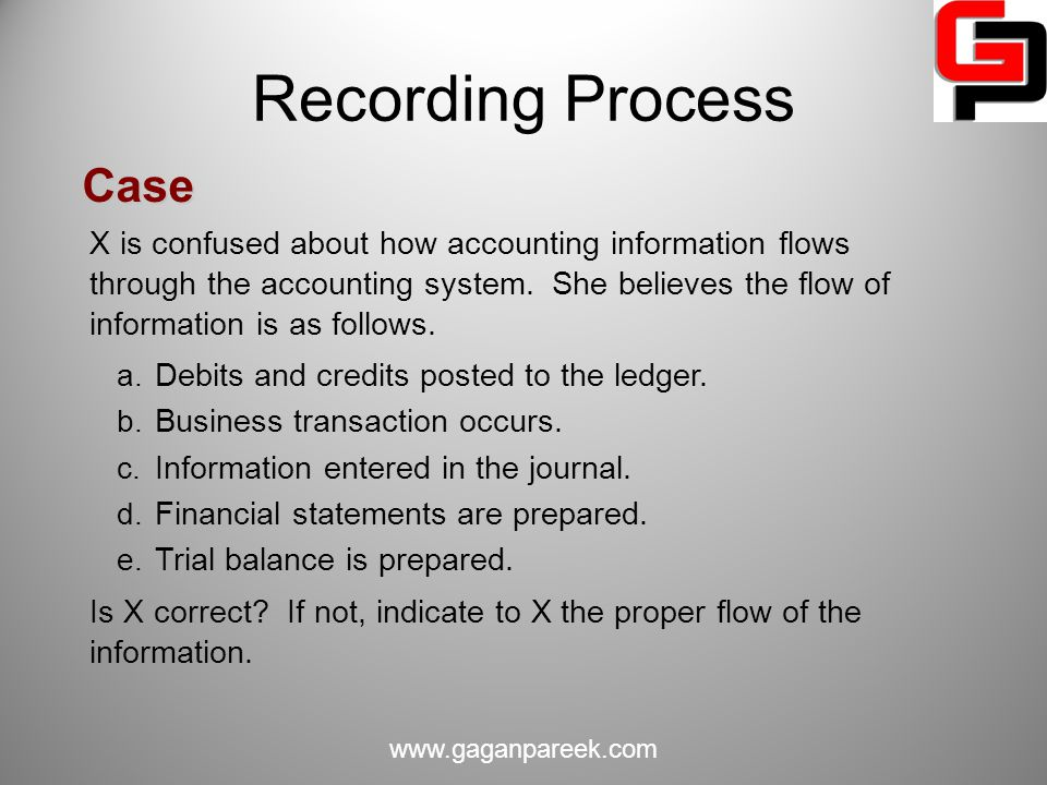 Recording Process Case