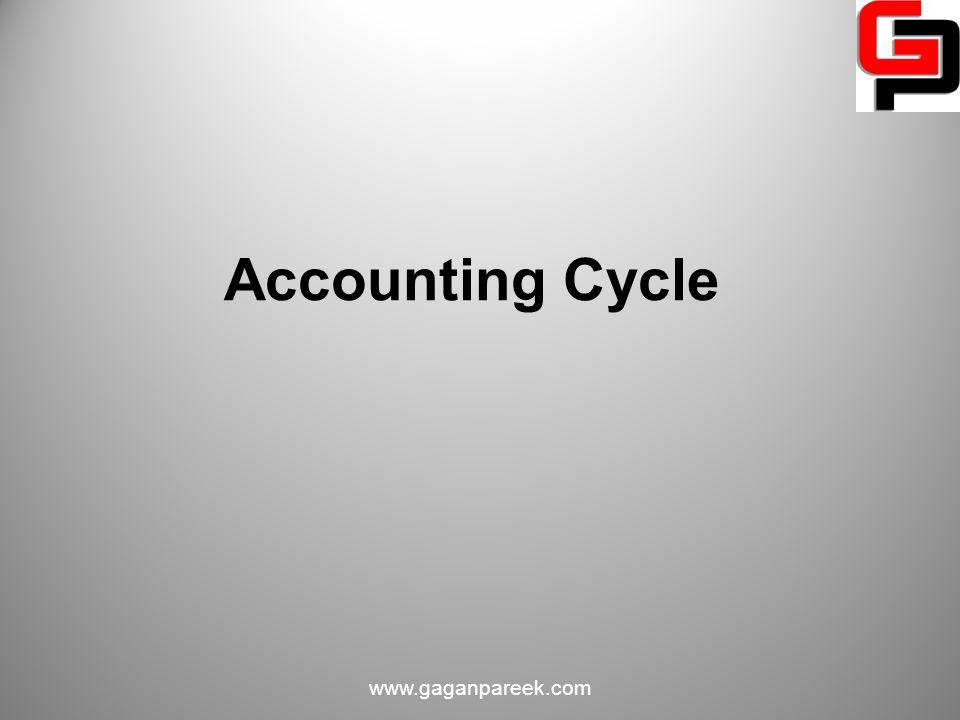Accounting Cycle www.gaganpareek.com www.gaganpareek.com