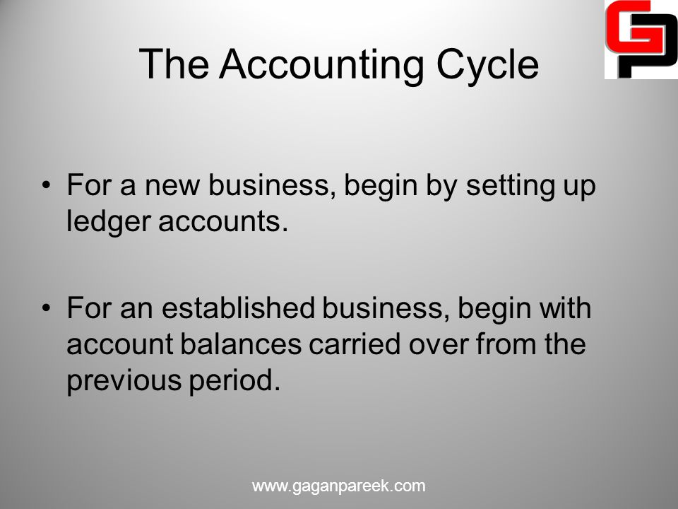 The Accounting Cycle For a new business, begin by setting up ledger accounts.