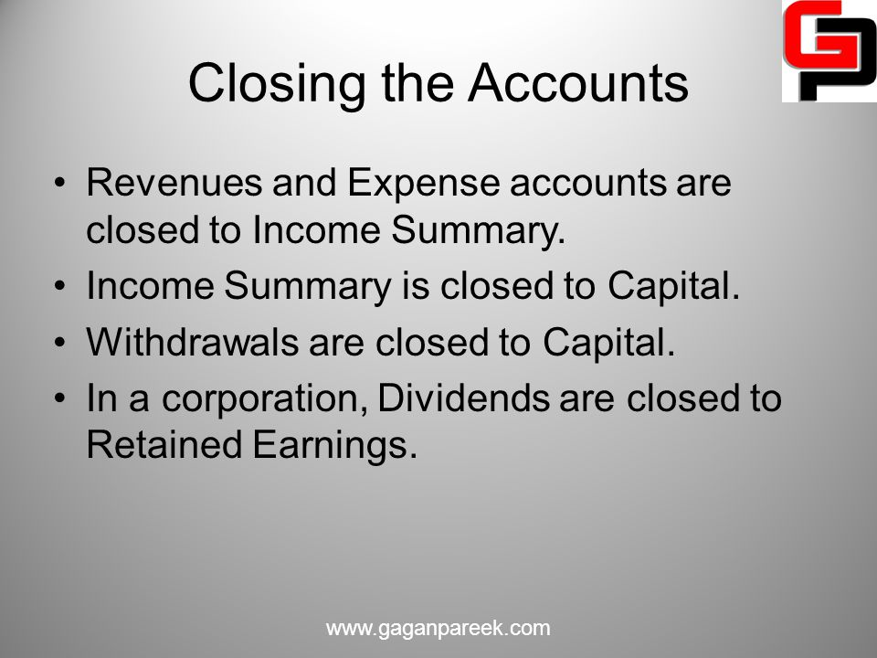 Closing the Accounts Revenues and Expense accounts are closed to Income Summary. Income Summary is closed to Capital.