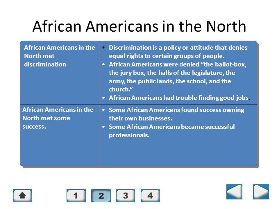 African Americans in the North
