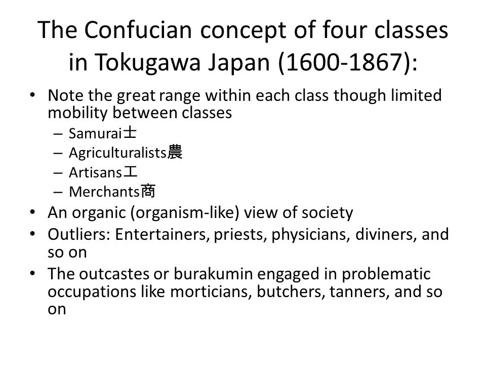 The Confucian concept of four classes in Tokugawa Japan (1600-1867):