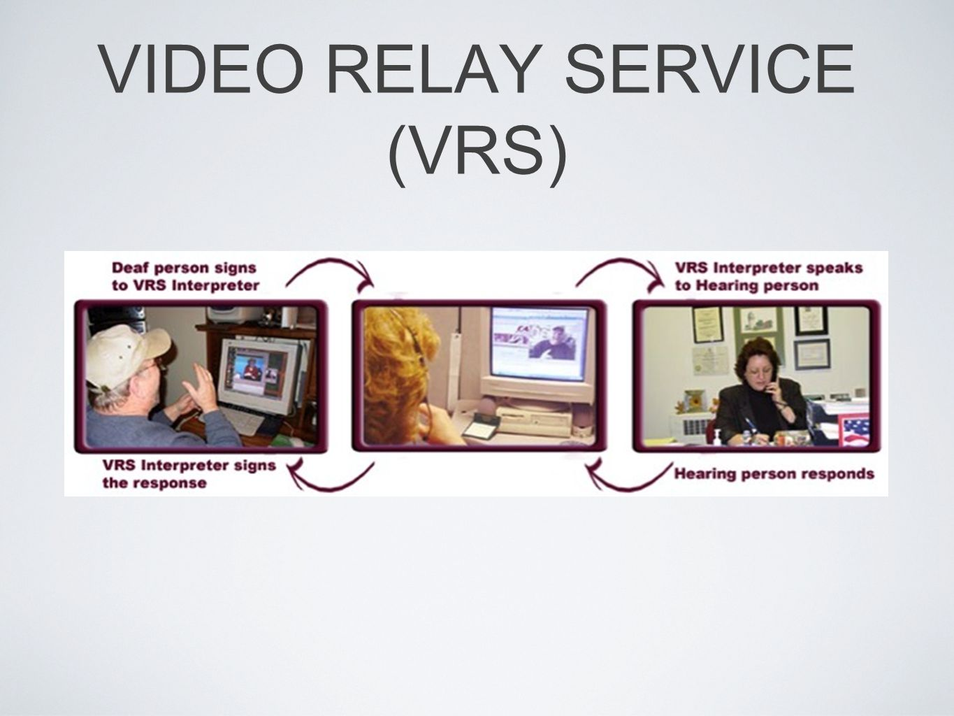 VIDEO RELAY SERVICE (VRS)