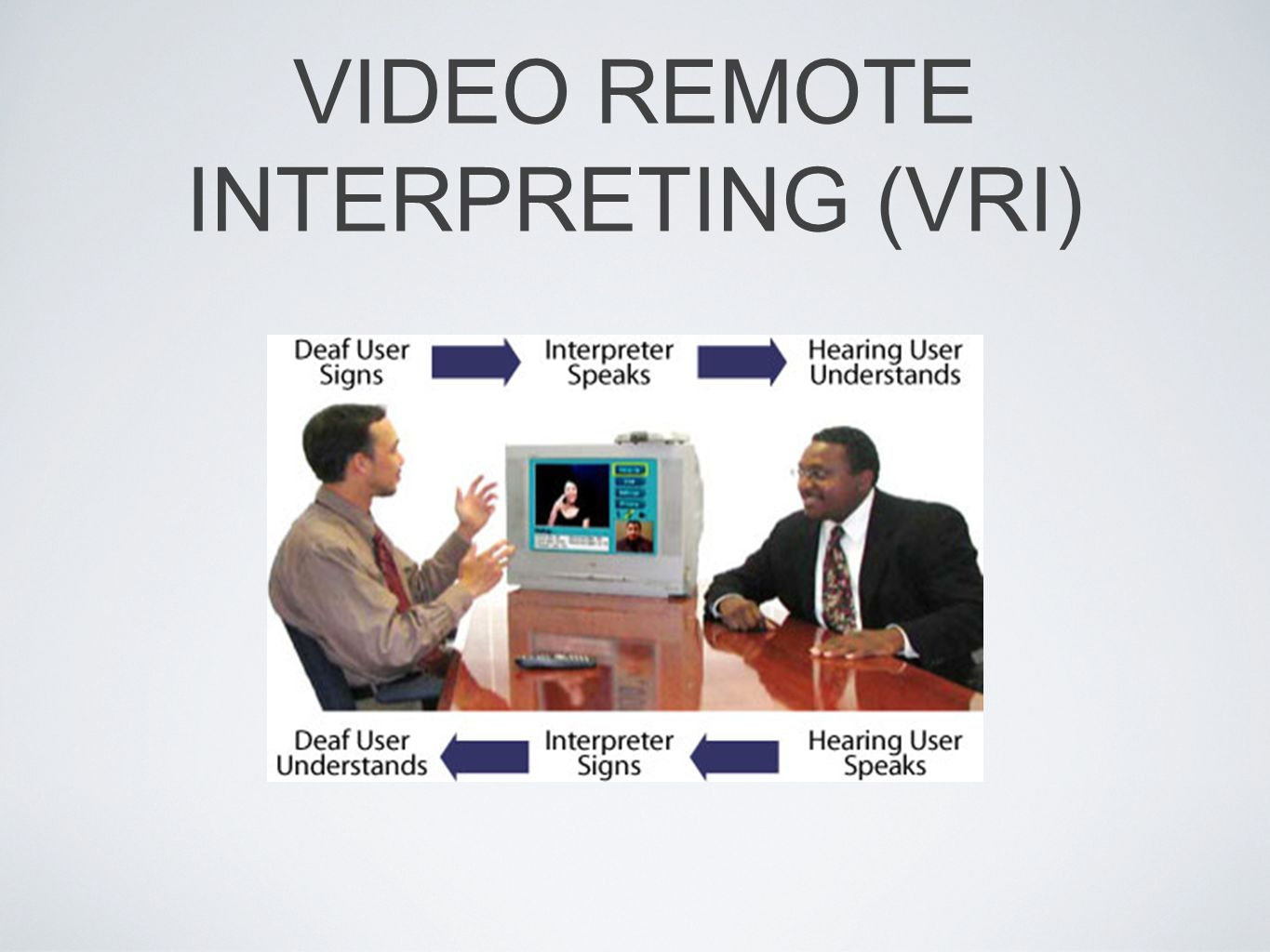 VIDEO REMOTE INTERPRETING (VRI)