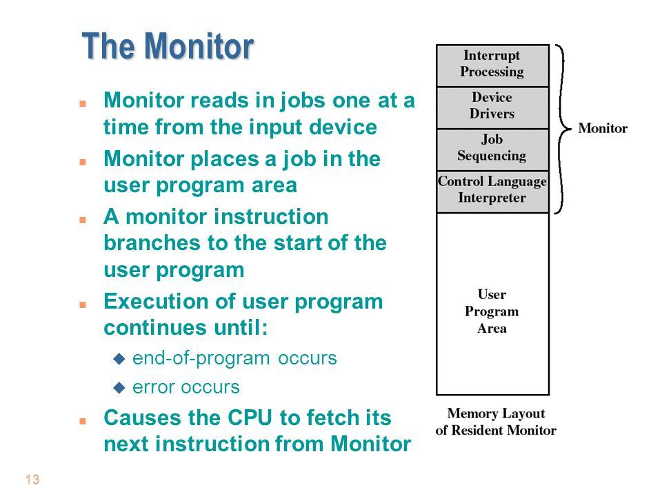 The Monitor Monitor reads in jobs one at a time from the input device