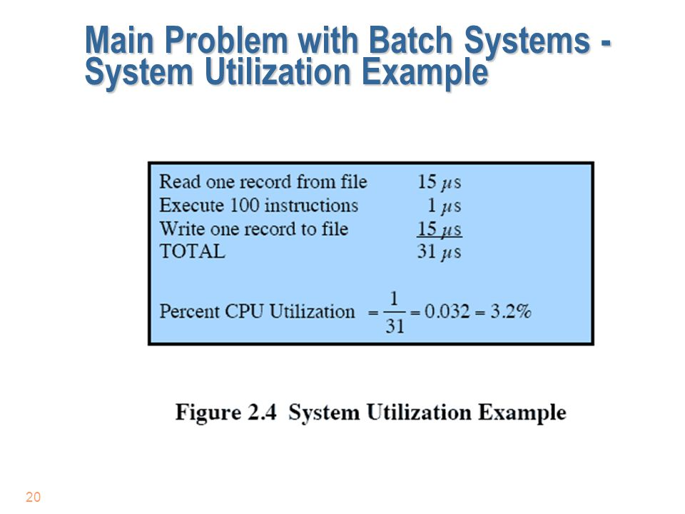 Main Problem with Batch Systems - System Utilization Example