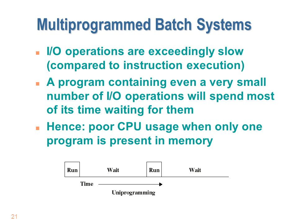 Multiprogrammed Batch Systems